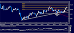 Forex_Analysis_Dollar_Continues_to_Break_Higher_as_SP_500_Probes_1400_body_Picture_4.png, Forex Analysis: Dollar Continues to Break Higher as S&P 500 Probes 1400
