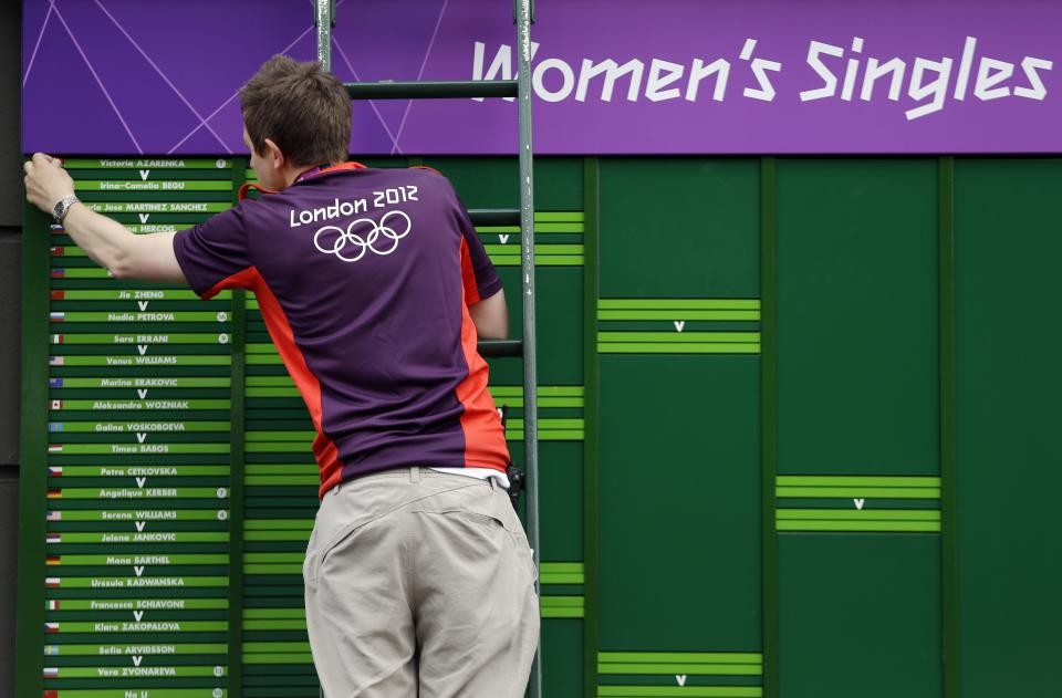 William Smithard updates a scoreboard at the All England Lawn Tennis Club at Wimbledon, in London, at the 2012 Summer Olympics, Saturday, July 28, 2012. (AP Photo/Mark Humphrey)