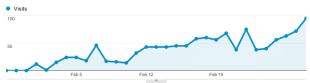 How I Got to the #1 Spot in Google in 1 Month image Keyword research gets me to 1 in Google1