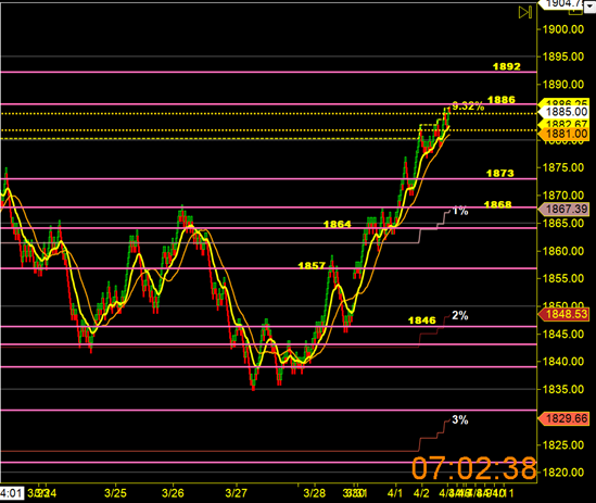 image thumb23 Markets Slogging Higher, watch out for some mud today $ES F 1892 x 1873