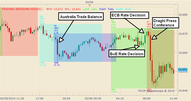 Graphic_Rewind_US_Dollar_Falls_to_a_3-Week_Low_on_Aussie_and_Euro_Strength_body_Picture_1.png, Graphic Rewind: US Dollar Falls to a 3-Week Low on Auss...
