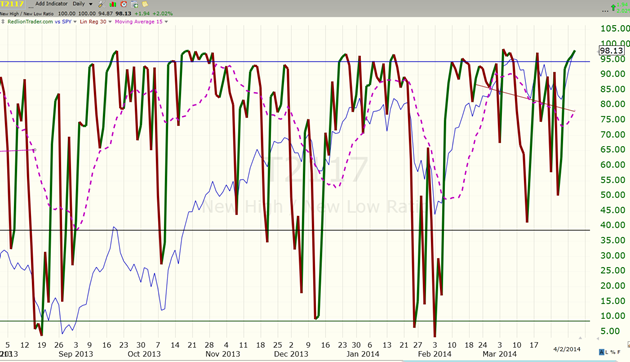 image thumb22 Markets Slogging Higher, watch out for some mud today $ES F 1892 x 1873