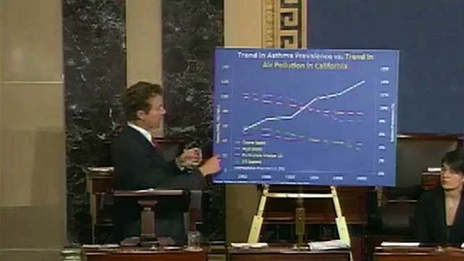 This image from video shows Sen. Rand Paul, R-Ky., speaking on the Senate floor on Nov. 10, 2011, in Washington.  It was a startling claim Paul was making: Air pollution has no connection to asthma. But Paul, and a chart he used to make his case against the health benefits of a new federal air pollution rule, relied on some creative sourcing and pseudoscience. (AP Photo/APTN)
