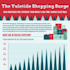 How Much Are Americans Spending This Holiday Shopping Season?