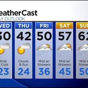 KDKA-TV Nightly Forecast (12/17)