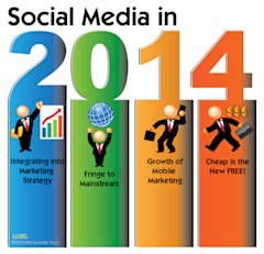 The Coming of Age of Social Media in 2014 image social media 2014