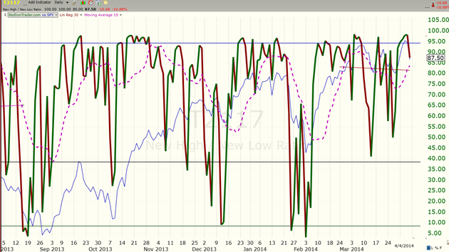 image thumb32 Markets continue to Chop? $ES F 1868 x 1846