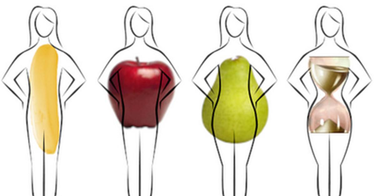 Is Measuring Your BMI Really That Useful?