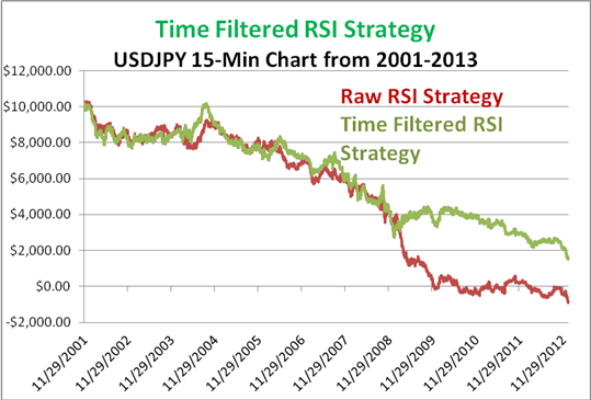 When_is_the_Best_Time_of_Day_to_Trade_Forex_body_Chart_10.png, When is the Best Time of Day to Trade Forex?