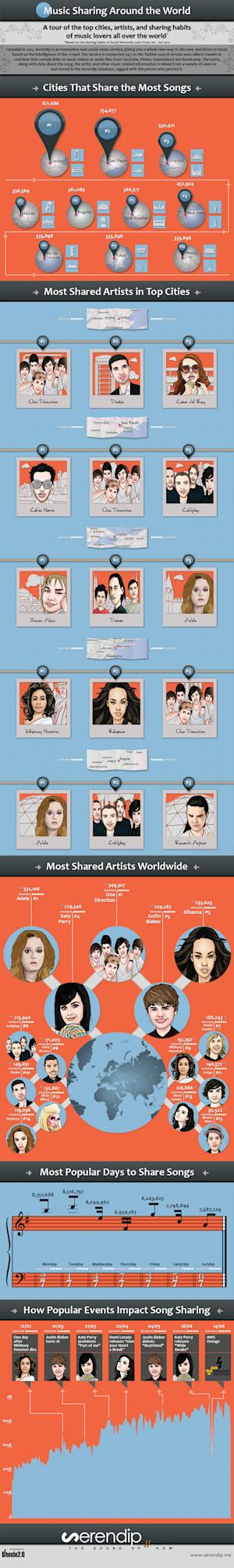 Everybody's Talking About Pop Music [INFOGRAPHIC]