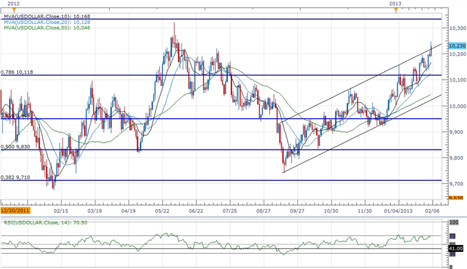 Forex_USD_Rally_Overbought_JPY_to_Weaken_Further_on_Policy_Outlook_body_ScreenShot231.png, USD Rally Overbought, JPY to Weaken Further on Policy Outlo...