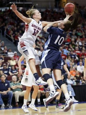 Gonzaga beats San Diego for WCC women's title
