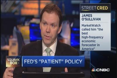 Wall Street welcomes Fed's 'patient' pledge