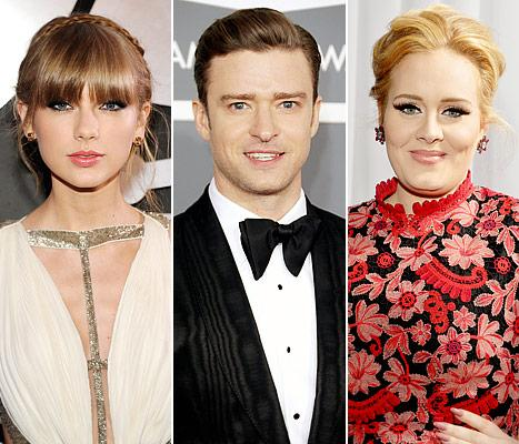 Grammy Awards 2013: Winners List!