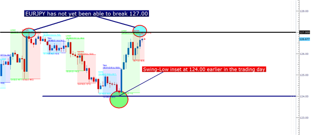 pasetups02122013_body_Picture_2.png, Price Action Setups - February 12, 2013