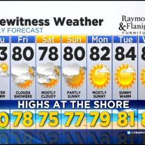 Kate's Wednesday Evening Forecast At 6 PM: August 20, 2014