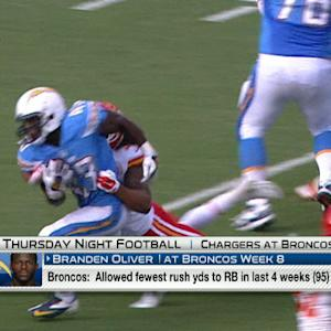 'NFL Fantasy Live:' San Diego Chargers TNF preview