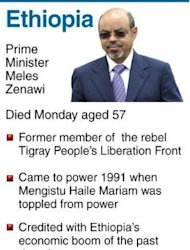 <p>Fact file on Ethiopian Prime Minister Meles Zenawi who has died in hospital abroad, the government said Tuesday.</p>