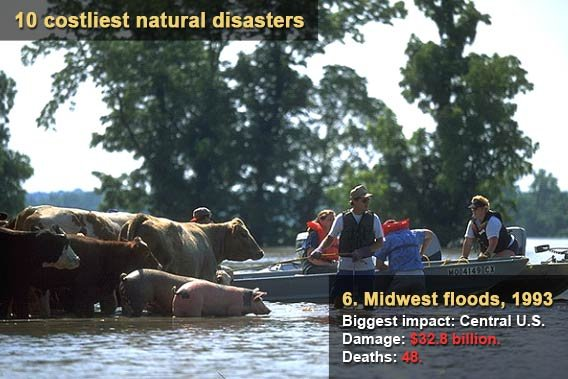 10 costliest natural disasters - Midwest floods