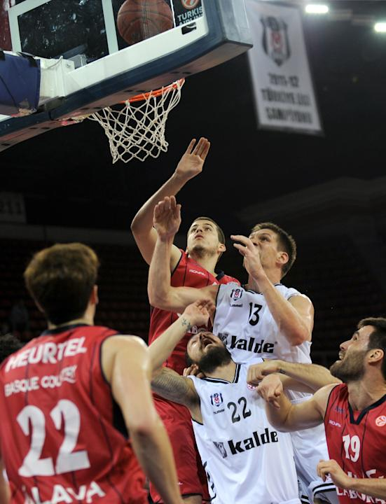 BASKET-EURL-CAJA LABORAL -BESIKTAS