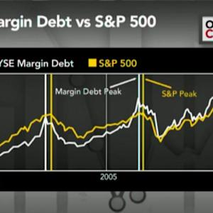Margin Debt Levels: A Good Market Indicator?