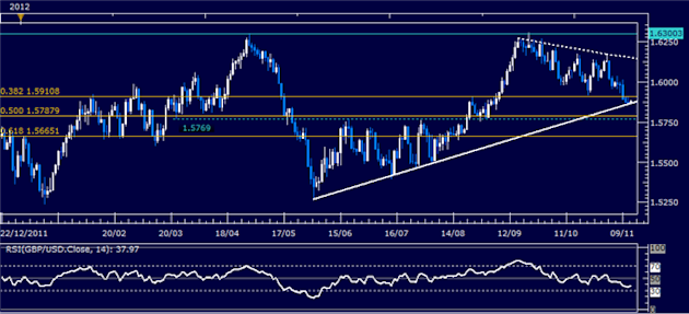Forex_Analysis_GBPUSD_Classic_Technical_Report_11.14.2012_body_Picture_5.png, Forex Analysis: GBPUSD Classic Technical Report 11.14.2012