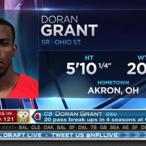 Pittsburgh Steelers pick cornerback Doran Grant No. 121 in 2015 NFL Draft