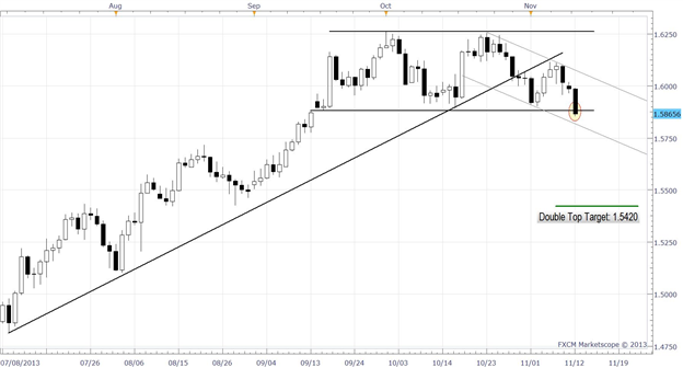 Sharp_Drop_in_UK_CPI_Pushes_GBPUSD_Double_Top_to_Breaking_Point_body_x0000_i1028.png, Sharp Drop in UK CPI Pushes GBP/USD Double Top to Breaking Point