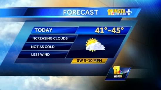 New Year to start with less wind, increasing clouds