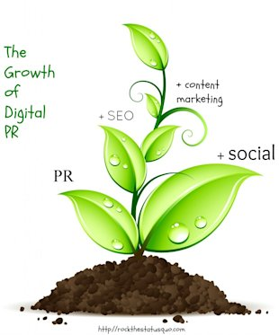 What is Digital PR? image growth of digital pr 850x1024