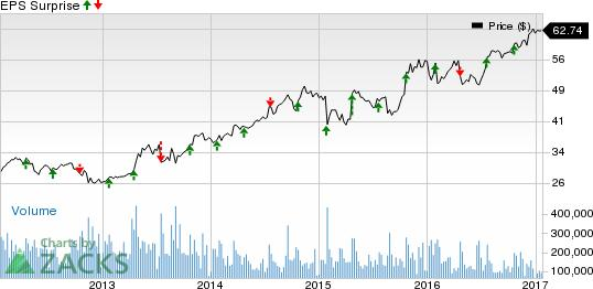Microsoft (MSFT) to Post Q2 Earnings: Is a Beat in the Cards?