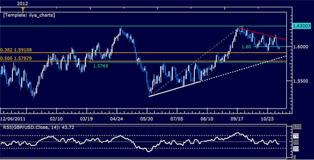 Forex_Analysis_GBPUSD_Classic_Technical_Report_11.06.2012_body_Picture_5.png, Forex Analysis: GBPUSD Classic Technical Report 11.06.2012