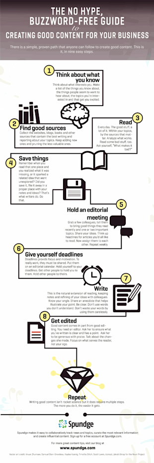 9 Steps To Creating Good Content For Your Brand image 9 steps to creating good content infographic
