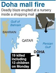 Map locating Doha in Qatar where 19 people died in a fire at a busy shopping centre on Monday