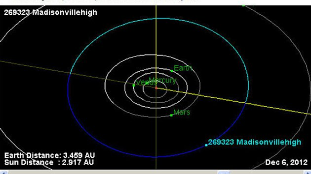 Texas Students Discover Asteroid (ABC News)