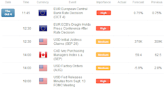 Euro_Leads_Majors_with_ECB_Around_the_Corner_US_NFPs_Tomorrow_body_x0000_i1031.png, Euro Leads Majors with ECB Around the Corner, US NFPs Tomorrow