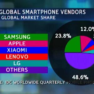How Are Apple and the iPhone Doing in China?