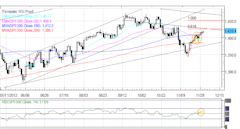 Forex_Euro_Yen_Higher_Against_US_Dollar_to_Start_December_fx_news_currency_trading_technical_analysis_body_Picture_2.png, Forex: Euro, Yen Higher Agai...