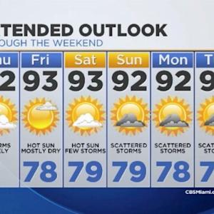 CBSMiami.com Weather @ Your Desk 7/10/14 9:30 AM