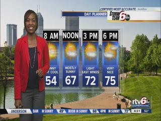 Tuesday's Forecast: More pleasant temps
