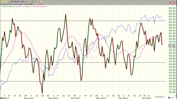 image thumb164 Bulls need to roll in like thunder $ES F 1814 x 1795