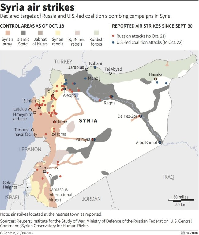 Syria control map oct 2015