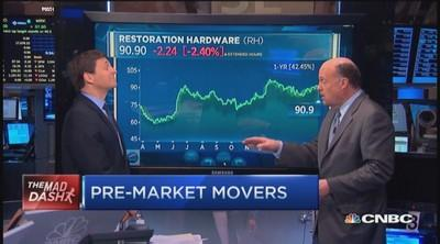 Cramer's Mad Dash: RH & CCL
