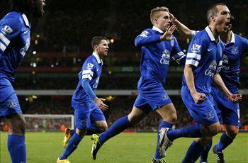 Martinez: Deulofeu form may preclude loan extension