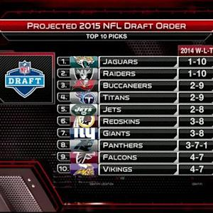 2015 projected Draft order