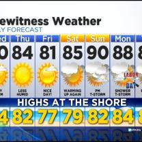 Katie's Wednesday Morning Forecast (August 27, 2014)