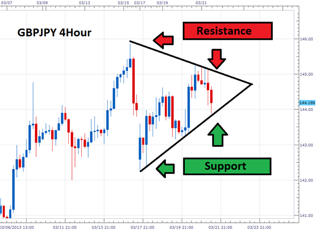Scalping friendly forex brokers