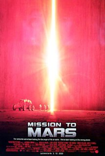Poster of Mission to Mars
