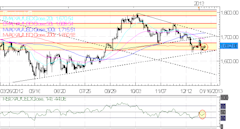 Forex_Euro_Rallies_on_Strong_Spanish_Bond_Auction_ECB_Ahead_forex_news_technical_analysis_fundamental_analysis_body_Picture_8.png, Forex: Euro Rallies...