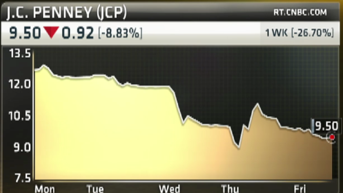 Why Do Hedge Funds Love J.C. Penney?